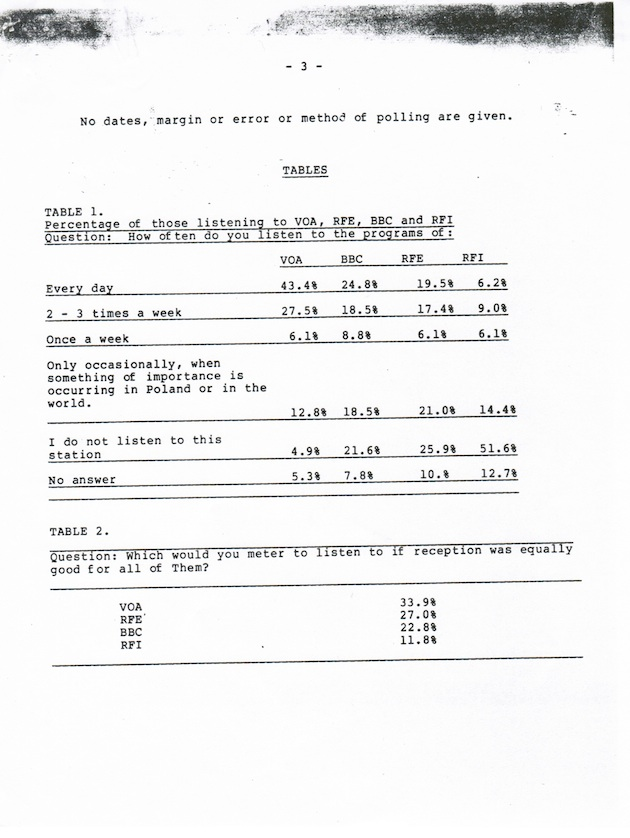 Report-on-1986-Solidarity-Poll-p.-3